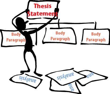 Sat essay points many worth
